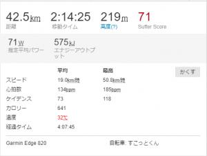走行記録2
