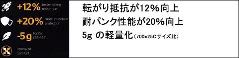 GP5000_caption